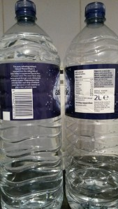 Daily water needs